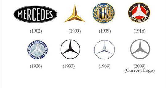 Mercedes-Benz-Logo-Evolution